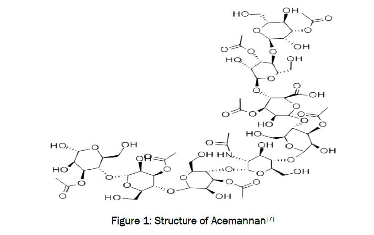 pharmacognosy-phytochemistry-Structure-Acemannan
