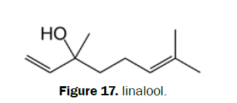 pharmacognosy-phytochemistry-linalool