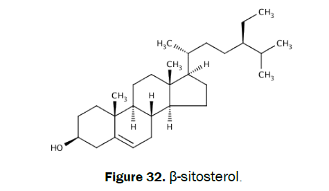 pharmacognosy-phytochemistry-sitosterol