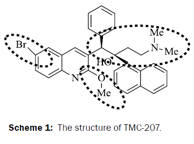 pharmacology-and-toxicological-studies-structure-TMC