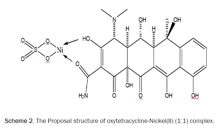pharmacy-pharmaceutical-sciences-Proposal-structure