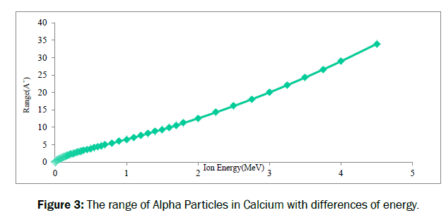 pure-and-applied-physics-Calcium