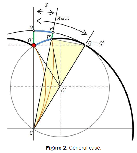 pure-and-applied-physics-General-case