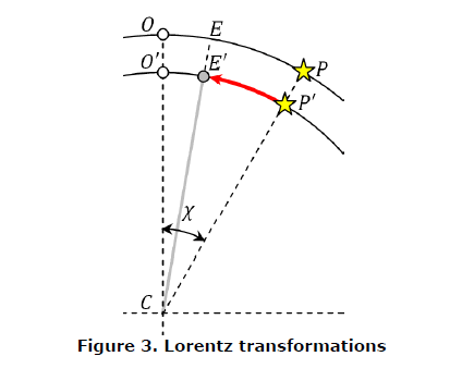 pure-and-applied-physics-Lorentz