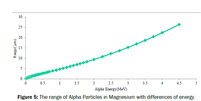 pure-and-applied-physics-Magnesium