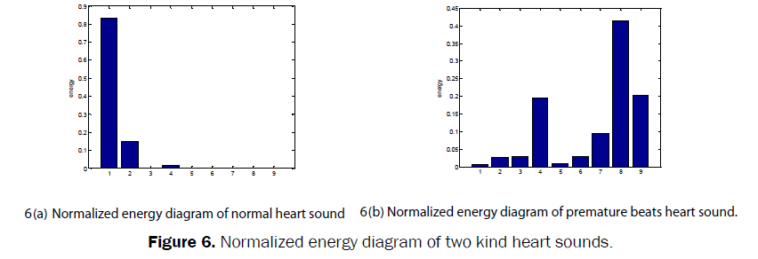 pure-and-applied-physics-Normalized-energy