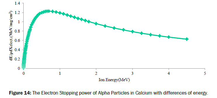 pure-and-applied-physics-Particles-Calcium