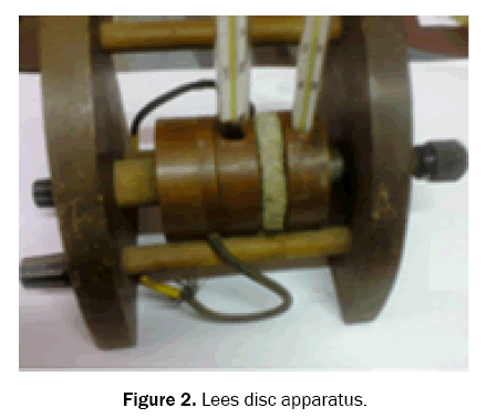 pure-and-applied-physics-apparatus