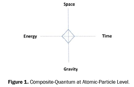 pure-and-applied-physics-atomic-particle