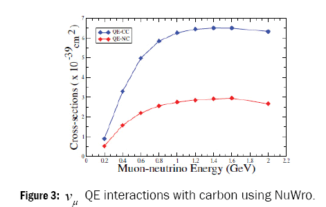 pure-and-applied-physics-carbon