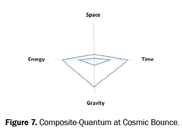 pure-and-applied-physics-cosmic