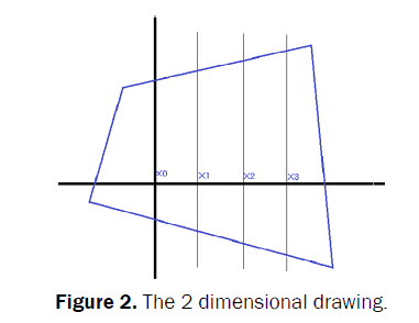 pure-and-applied-physics-dimensional-drawing
