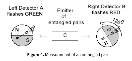 pure-and-applied-physics-entangled