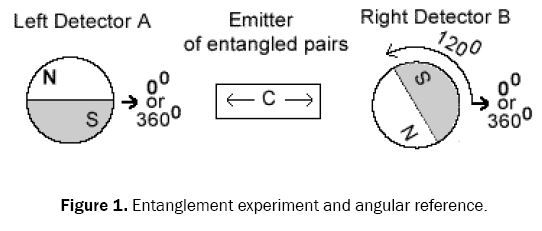 pure-and-applied-physics-experiment