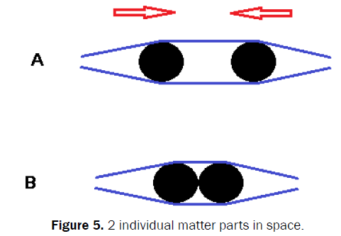 pure-and-applied-physics-individual-matter