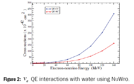 pure-and-applied-physics-interactions