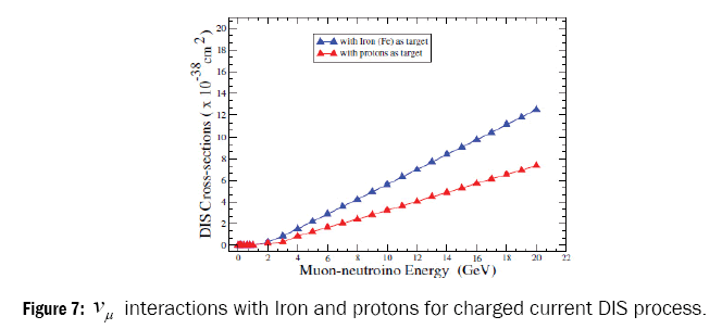 pure-and-applied-physics-iron-protons