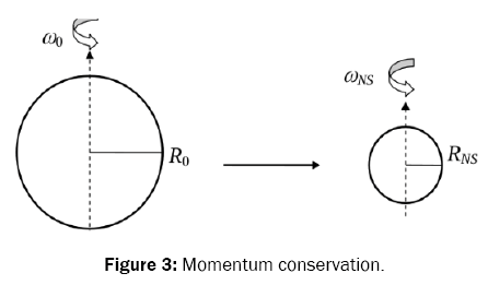 pure-and-applied-physics-momentum-conservation