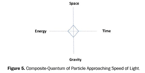 pure-and-applied-physics-particle