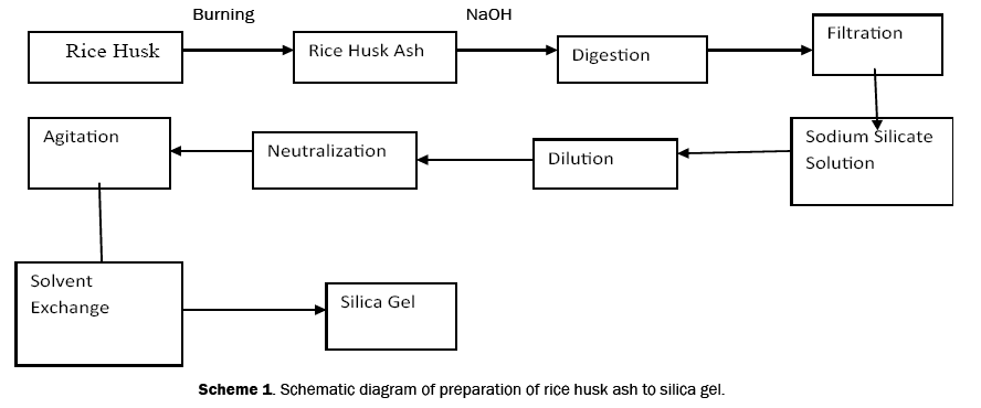 pure-and-applied-physics-rice-husk-ash