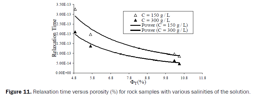 pure-and-applied-physics-rock-samples