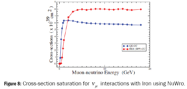 pure-and-applied-physics-saturation