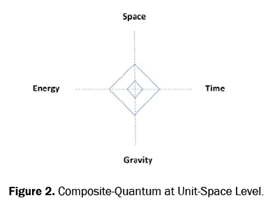 pure-and-applied-physics-unit-space
