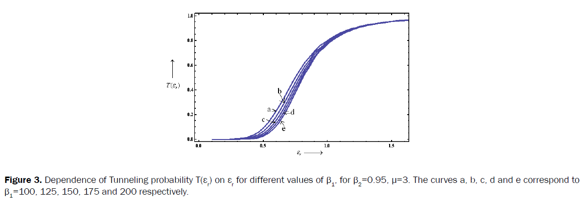 pure-and-applied-physics-values
