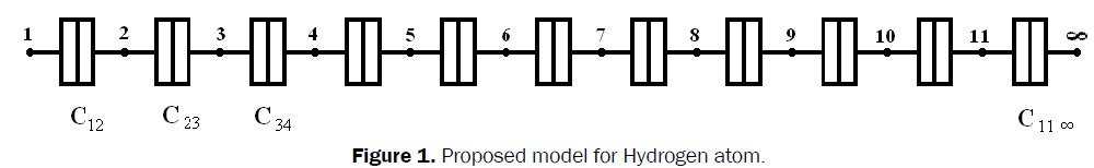 pure-applied-physics-Proposed-model-Hydrogen-atom