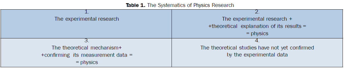 pure-applied-physics-Systematics-Physics-Research