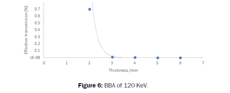 pure-applied-physics-attenuation-coefficient