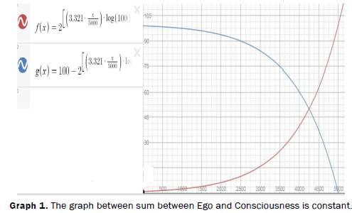 pure-applied-physics-graph-sum-Ego
