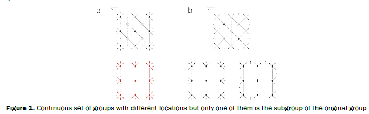 pure-applied-physics-groups-locations-original