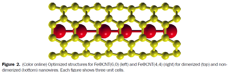 pure-applied-physics-metallic-atoms-Optimized-structures