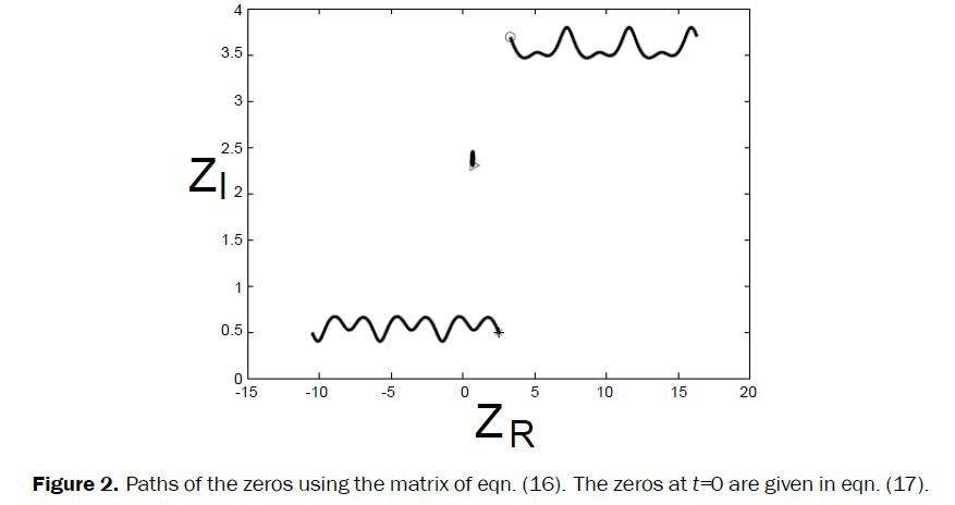 pure-applied-physics-paths-zeros-eqn16