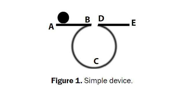 pure-applied-physics-simple-device