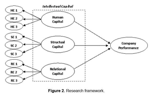 social-sciences-framework