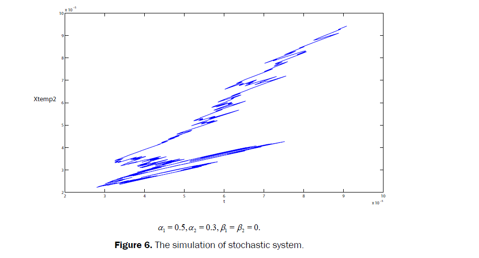 statistics-and-mathematical-sciences-Simulation-Stochastic