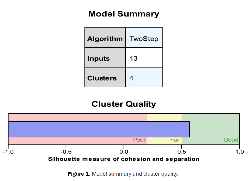 statistics-and-mathematical-sciences-cluster-quality