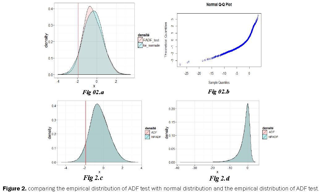 statistics-and-mathematical-sciences-empirical-distribution